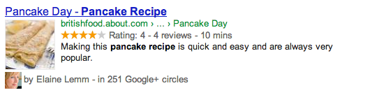 Rich Snippet pancake