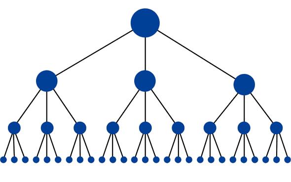 Estructura óptima de un menú SEO