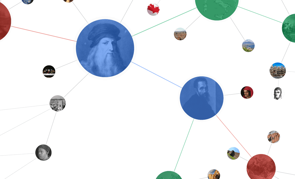 static-graph