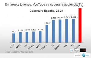 video-online-nueva-television-ponencia-googlet2o-18-728 (1)