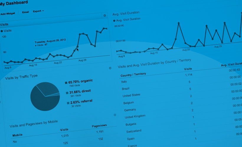 Dashboards útiles para Google Analytics