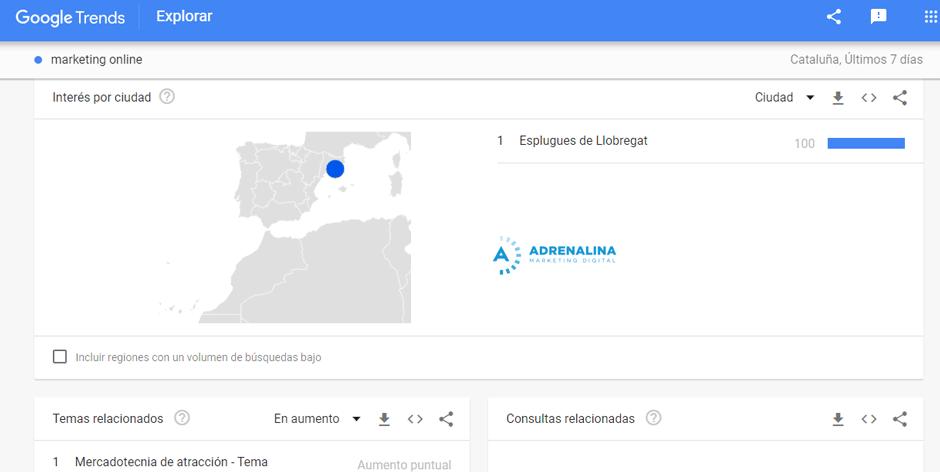 google trends contenidos