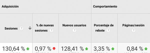 Analytics Bkover