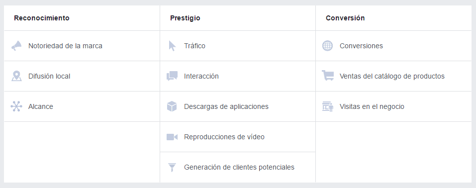 objetivos facebook ads