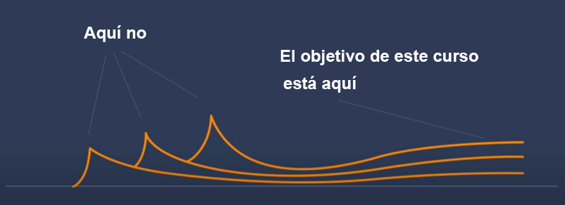 objetivo marketing de contenidos