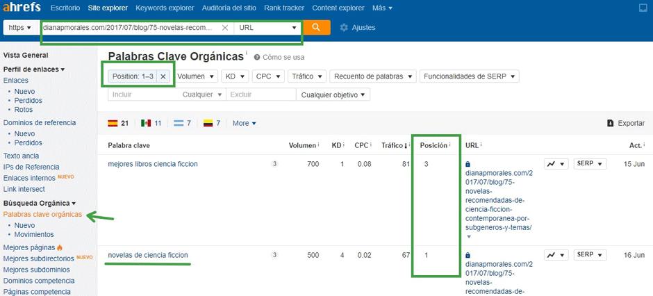 posicion keywords organicas
