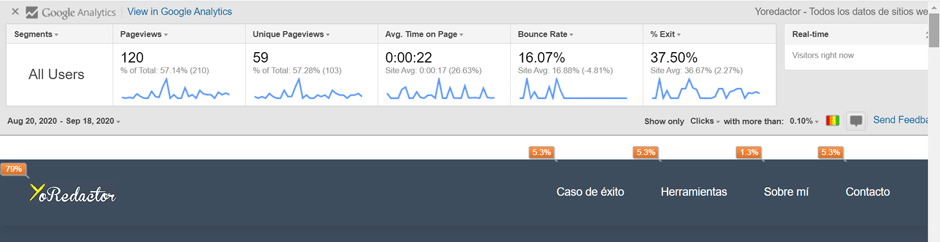 extension analytics chrome