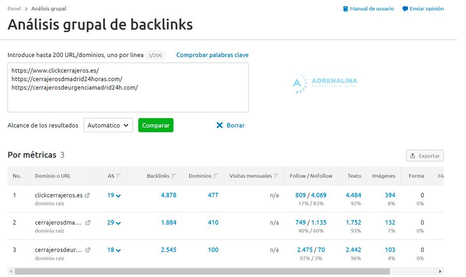 analisis grupal backlinks