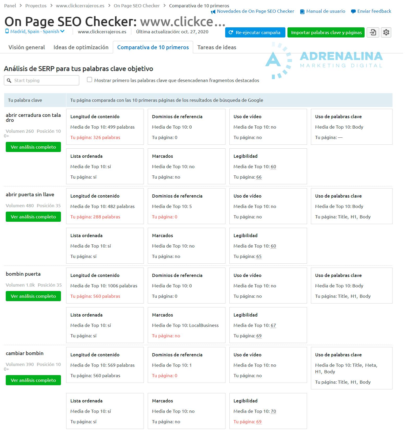 optimización paginas comparando competencia