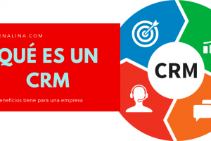 que es crm en informatica y en marketing