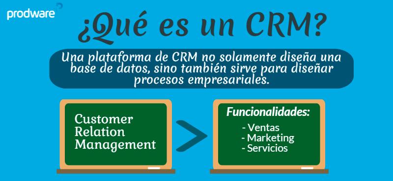 que es programa CRM