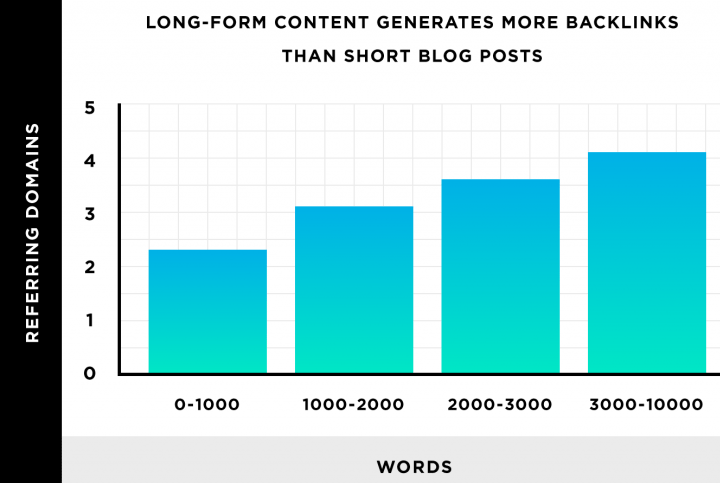 relacion backlinks contenido