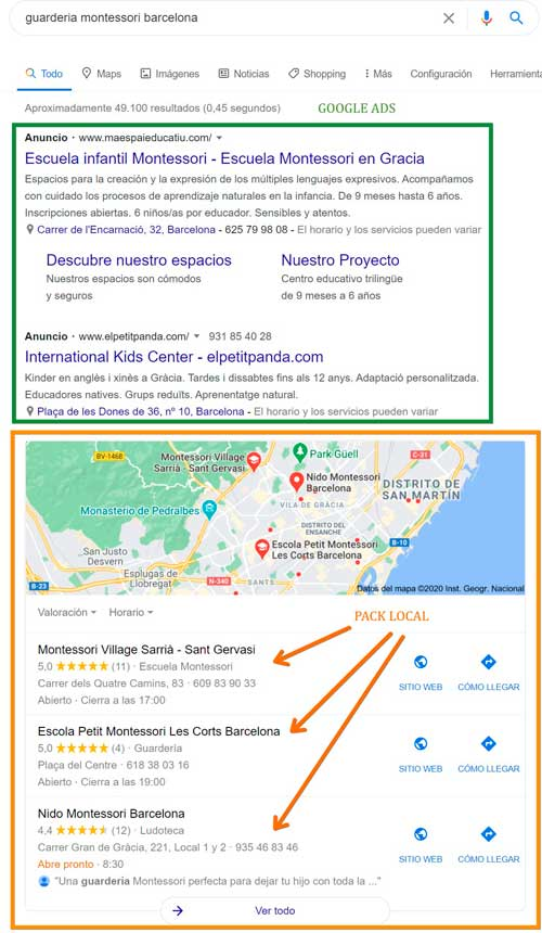 tipos RESULTADOS google