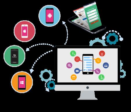 Empresas de desarrollo de apps