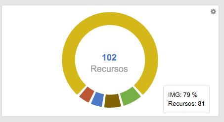 recursos servidor