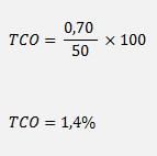 Ejemplo de calculo de la tasa de conversion objetivo