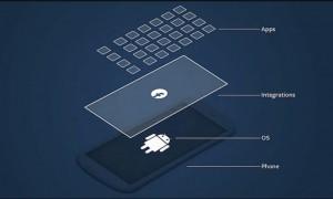 Aplicación para movil de facebook
