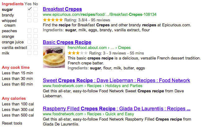 Rich Snippet recetas