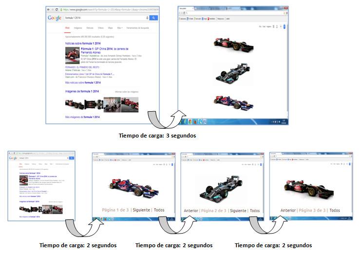 Recomendación para una paginación optimizada para SEO